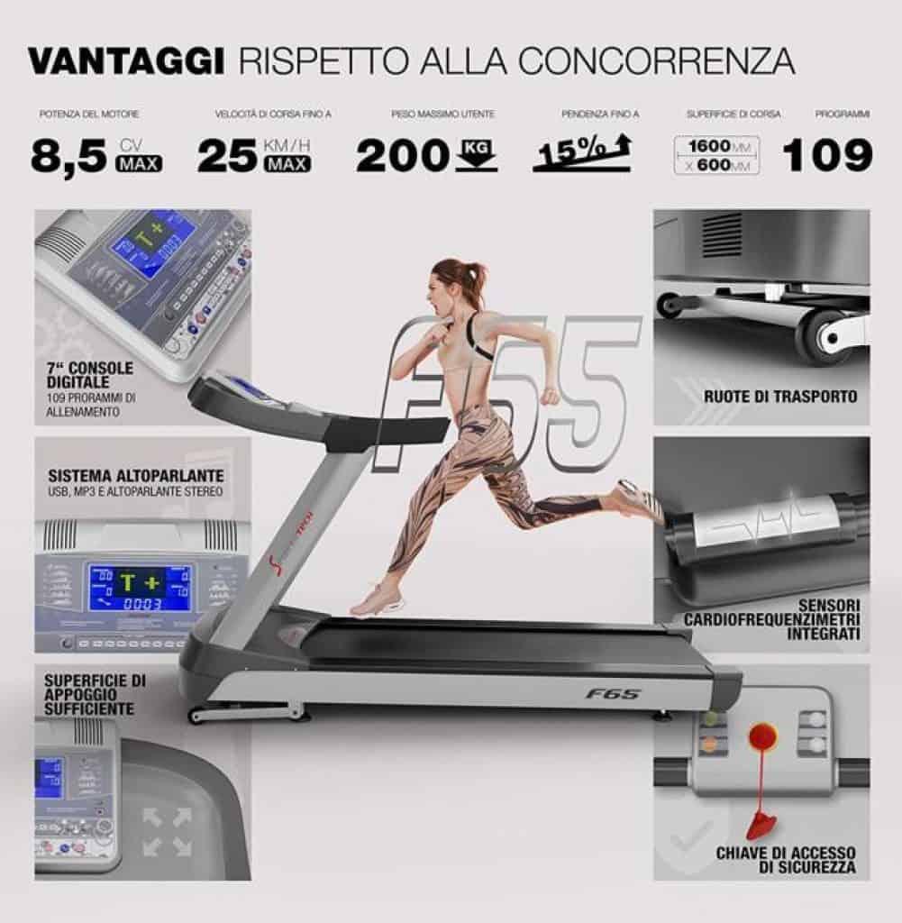 Sportstech-F65-vantaggi-rispetto-alla-concorrenza-