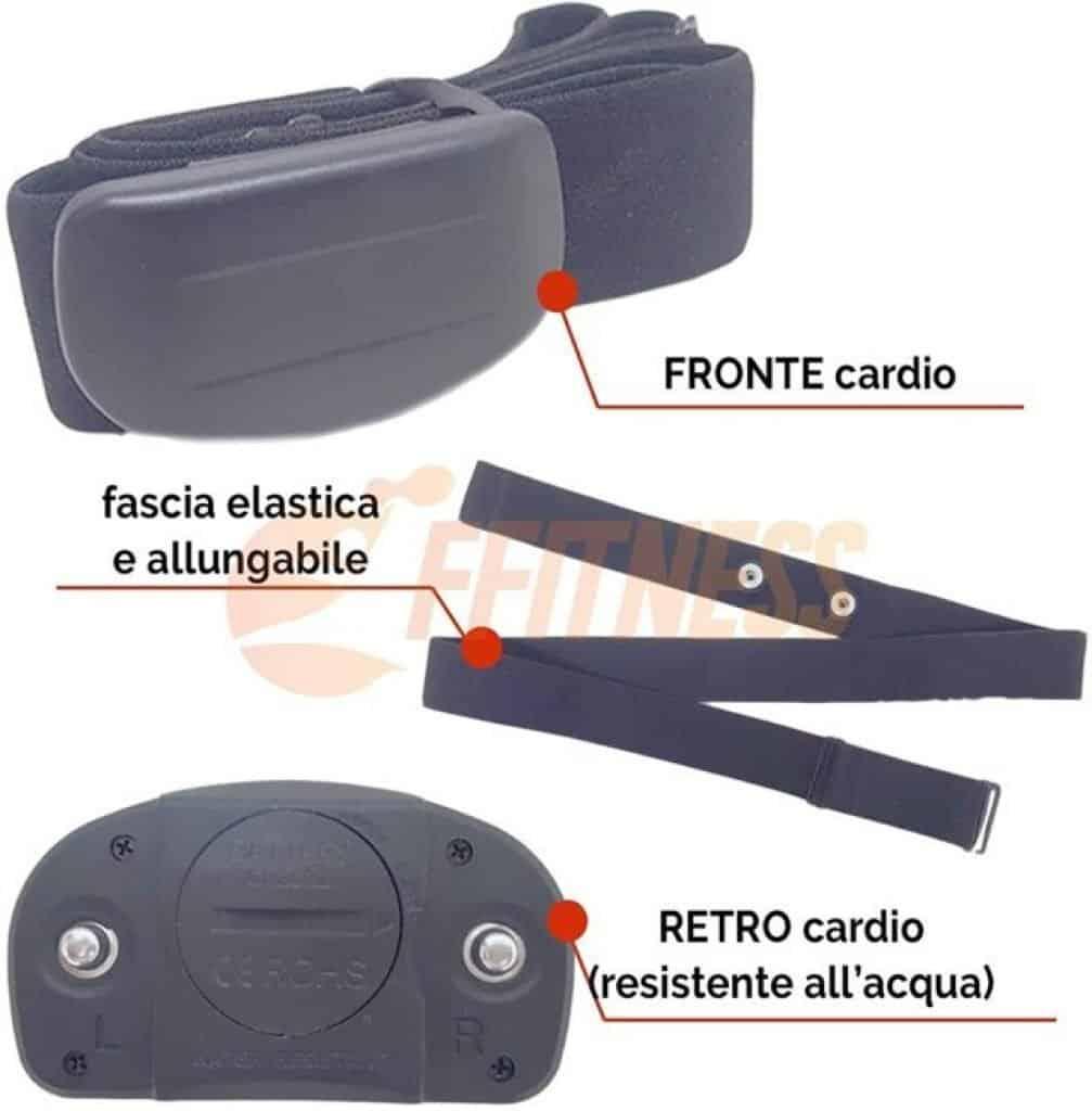fascia cardio